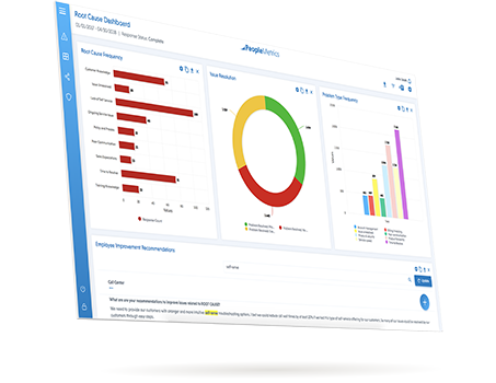 Flexible Dashboards