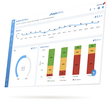 Self-Service Dashboards