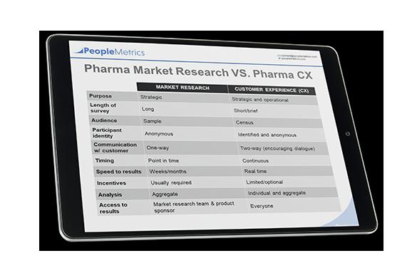 65980-pharmamarketresearchvscx - 585