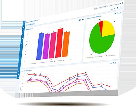 PeopleMetricsPatient ServicesCompass™