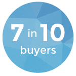 7-in-10-buyers-have-never-been-asked-for-feedback-about-the-sales-experience.png