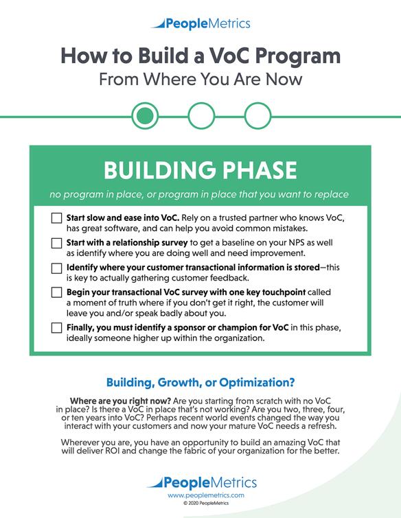 PeopleMetrics Building Phase Checklist