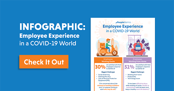 INFOGRAPHIC | Employee Experience in a COVID-19 World